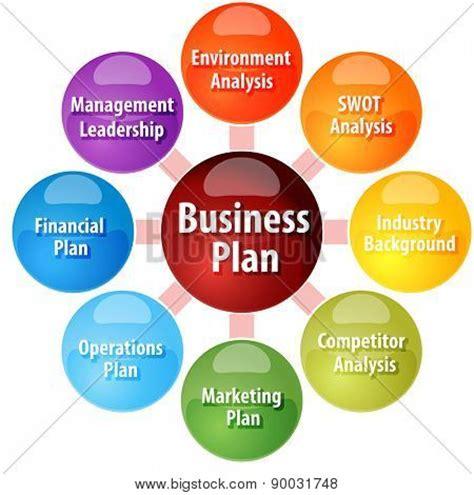 HR Consulting Brochure - LR Webber Benefit Advisors