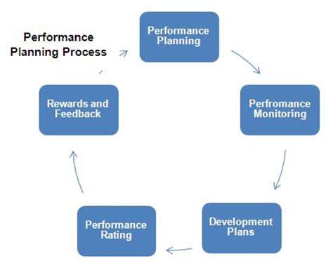 10 Sample HR Plans Sample Templates